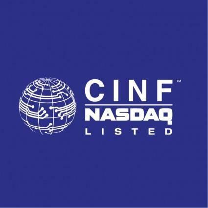 Cinf nasdaq listed