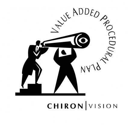 Chiron vision