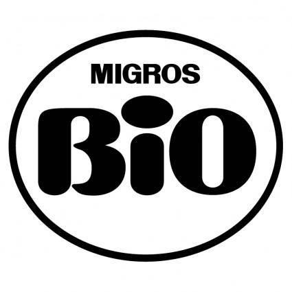Bio 0