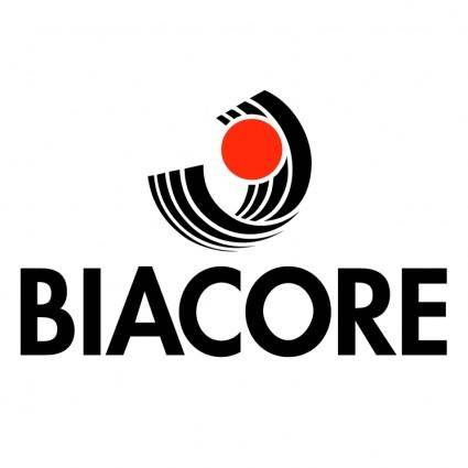 Biacore