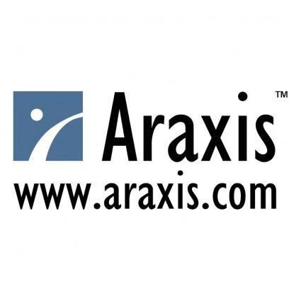 Araxis