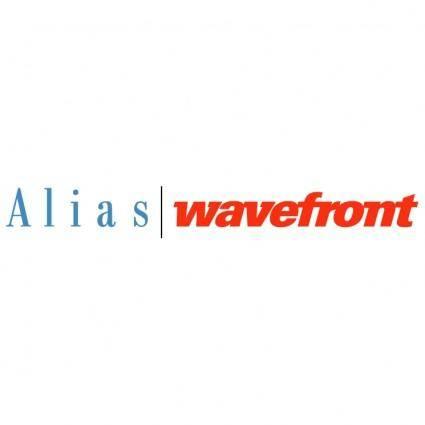 Alias wavefront