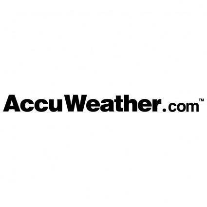 Accuweathercom