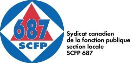 SCFP687 logo