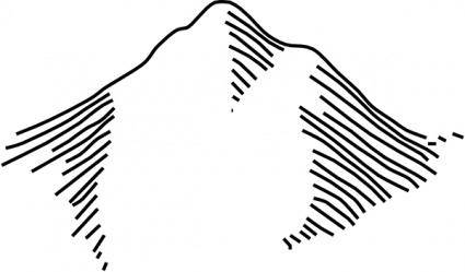 Nailbmb Map Symbols Mountain clip art
