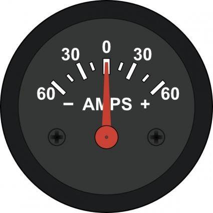 Startright Automotive Amp Meter clip art
