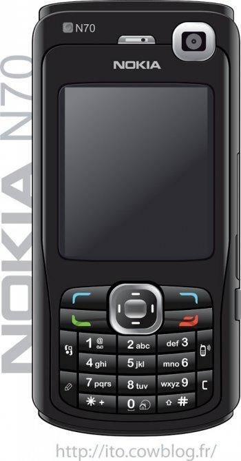free vector Nokia N70 Vector