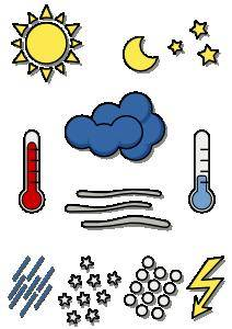 free vector Weather chart symbols